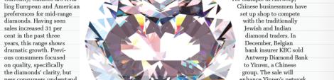 Diamond China Market Engagement Trends
