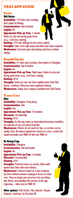 Guide Taxi App Guide